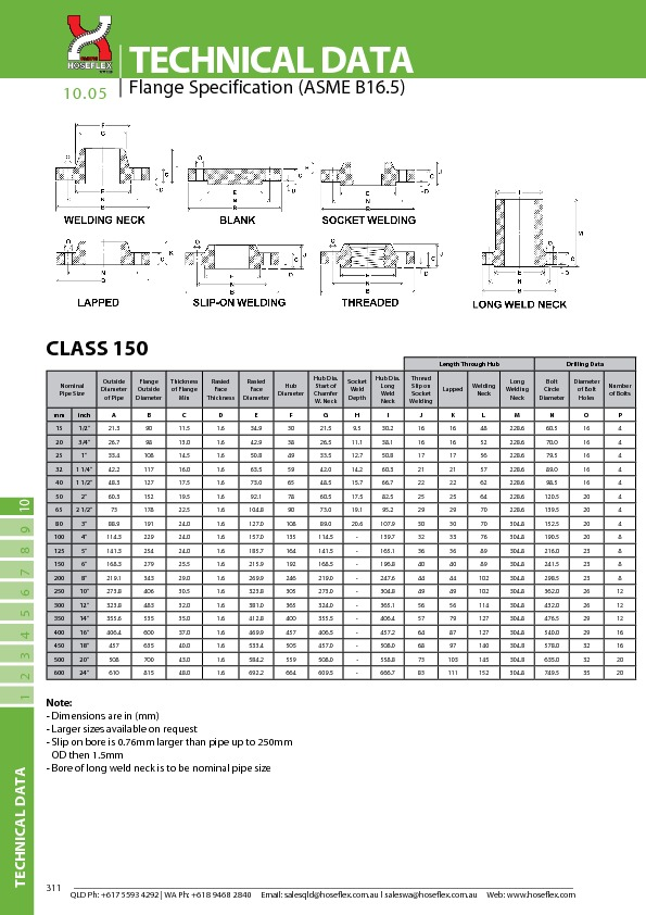 CLASS 150 (ASME B16.5)