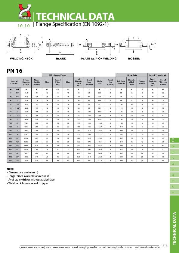 PN 16 (EN 1092-1)