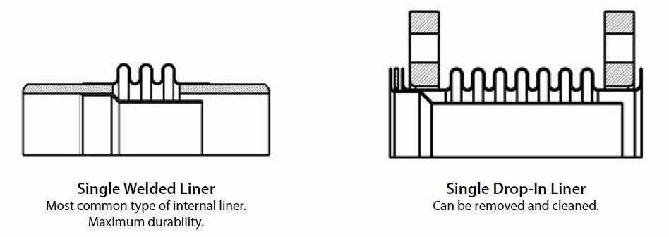 Rods Restraints & Liners | Pacific Hoseflex